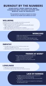 Jennifer Moss Webinar Infographic